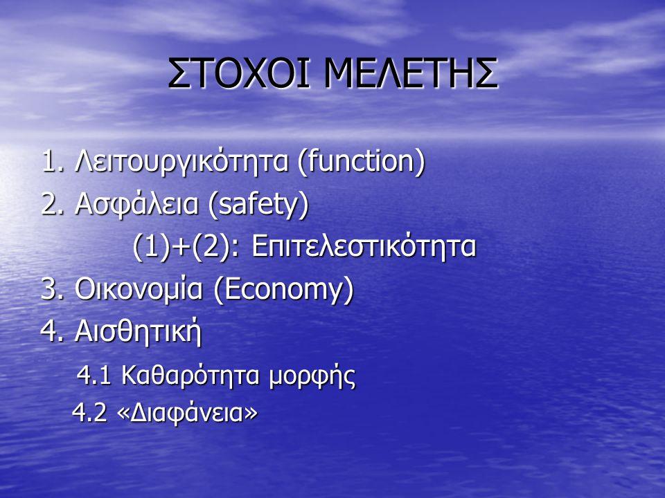 ΣΤΟΧΟΙ ΜΕΛΕΤΗΣ 1. Λειτουργικότητα (function) 2. Ασφάλεια (safety) (1)+(2): Επιτελεστικότητα (1)+(2): Επιτελεστικότητα 3. Οικονομία (Economy) 4. Αισθητ