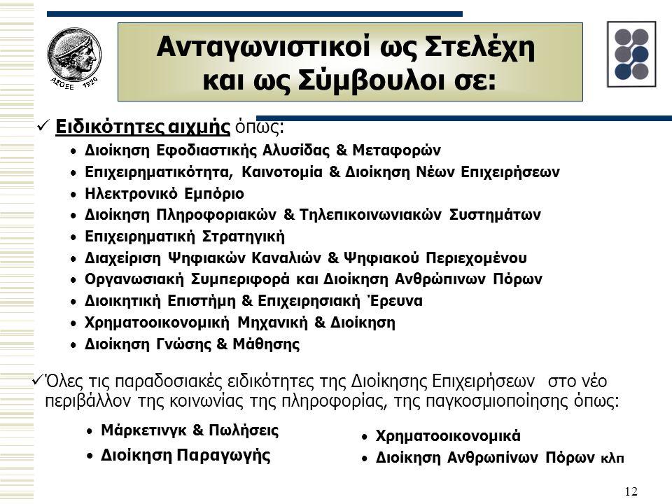 12 Ανταγωνιστικοί ως Στελέχη και ως Σύμβουλοι σε: Ειδικότητες αιχμής όπως:  Διοίκηση Εφοδιαστικής Αλυσίδας & Μεταφορών  Επιχειρηματικότητα, Καινοτομ