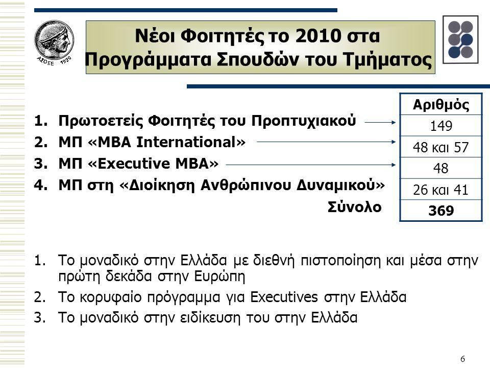 7 Πίνακας Βάσεων 2010 Οικονομικών Πανεπιστημίων 2010 Λογιστικής & Χρηματοοικονομικής, ΟΠΑ18635 Λογιστ.