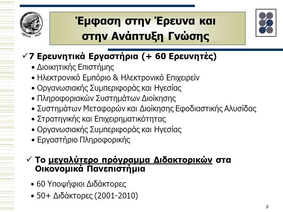 9 Έμφαση στην Έρευνα και στην Ανάπτυξη Γνώσης 7 Ερευνητικά Εργαστήρια (+ 60 Ερευνητές) Διοικητικής Επιστήμης Ηλεκτρονικό Εμπόριο & Ηλεκτρονικό Επιχειρ