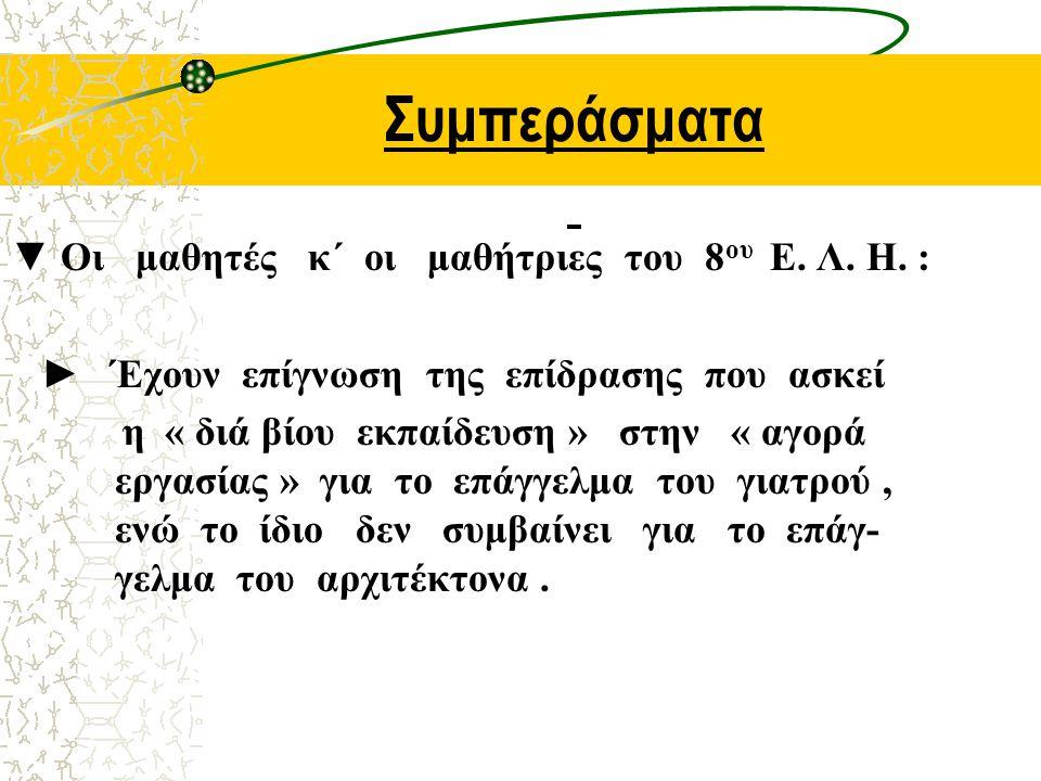 Συμπεράσματα ▼ Οι μαθητές κ΄ οι μαθήτριες του 8 ου Ε.