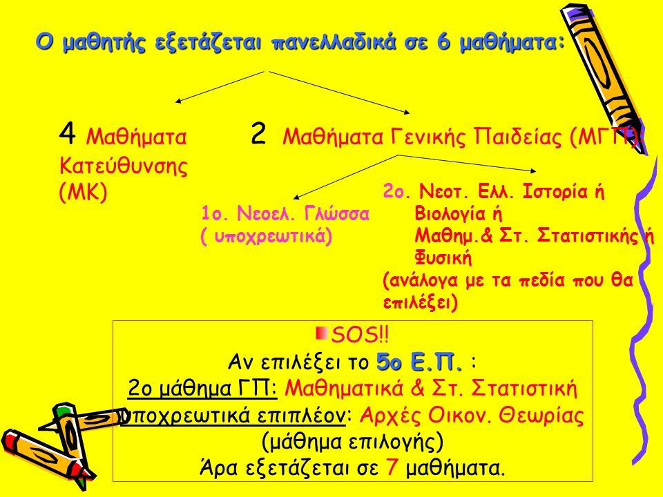 Μαθήματα Κατεύθυνσης (Υποχρεωτικά) Θεωρητική Κατεύθυνση Θετική Κατεύθυνση 1. Αρχαία Ελληνικά1. Μαθηματικά 2. Νεοελληνική Λογοτεχνία2. Φυσική 3. Λατινι