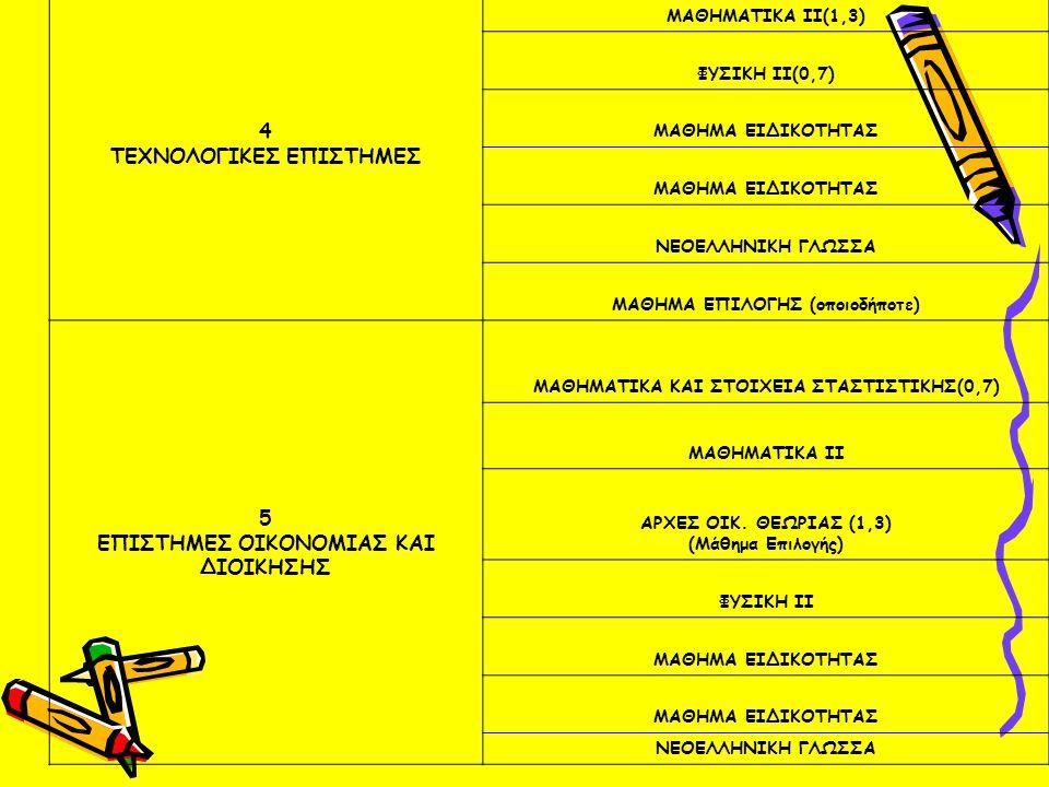1 ΑΝΘΡΩΠΙΣΤΙΚΕΣ ΝΟΜΙΚΕΣ ΚΑΙ ΚΟΙΝΩΝΙΚΕΣ ΕΠΙΣΤΗΜΕΣ ΜΑΘΗΜΑΤΙΚΑ II ΦΥΣΙΚΗ II ΜΑΘΗΜΑ ΕΙΔΙΚΟΤΗΤΑΣ ΝΕΟΕΛΛΗΝΙΚΗ ΓΛΩΣΣΑ (0,9) ΙΣΤΟΡΙΑ ΤΟΥ ΝΕΩΤΕΡΟΥ ΚΑΙ ΤΟΥ ΣΥΓΧ