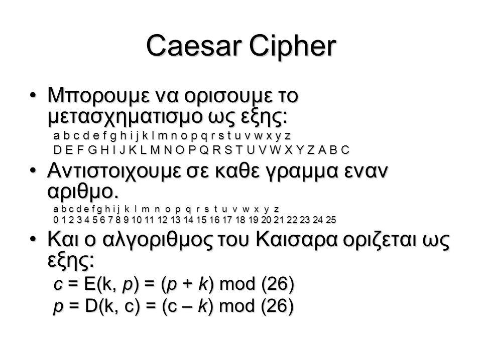 Caesar Cipher Μπορουμε να ορισουμε το μετασχηματισμο ως εξης:Μπορουμε να ορισουμε το μετασχηματισμο ως εξης: a b c d e f g h i j k l m n o p q r s t u