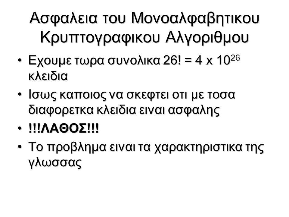 Ασφαλεια του Μονοαλφαβητικου Κρυπτογραφικου Αλγοριθμου Εχουμε τωρα συνολικα 26! = 4 x 10 26 κλειδιαΕχουμε τωρα συνολικα 26! = 4 x 10 26 κλειδια Ισως κ
