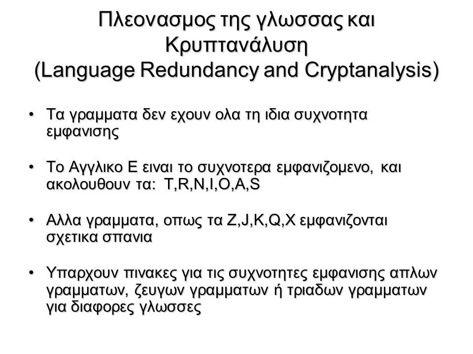 Πλεονασμος της γλωσσας και Κρυπτανάλυση (Language Redundancy and Cryptanalysis) Τα γραμματα δεν εχουν ολα τη ιδια συχνοτητα εμφανισηςΤα γραμματα δεν ε