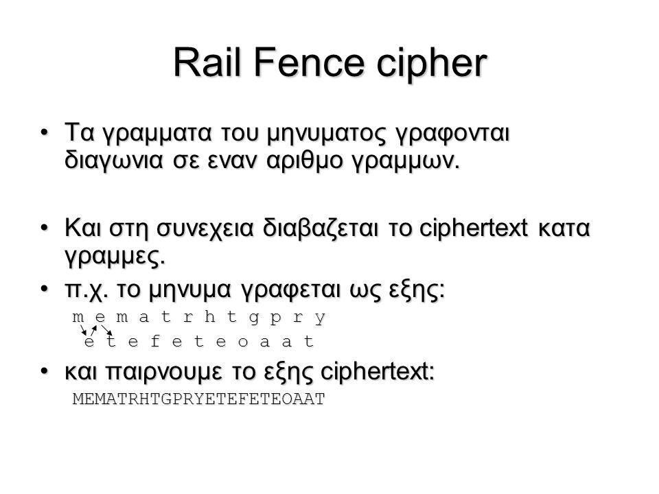 Rail Fence cipher Τα γραμματα του μηνυματος γραφονται διαγωνια σε εναν αριθμο γραμμων.Τα γραμματα του μηνυματος γραφονται διαγωνια σε εναν αριθμο γραμ