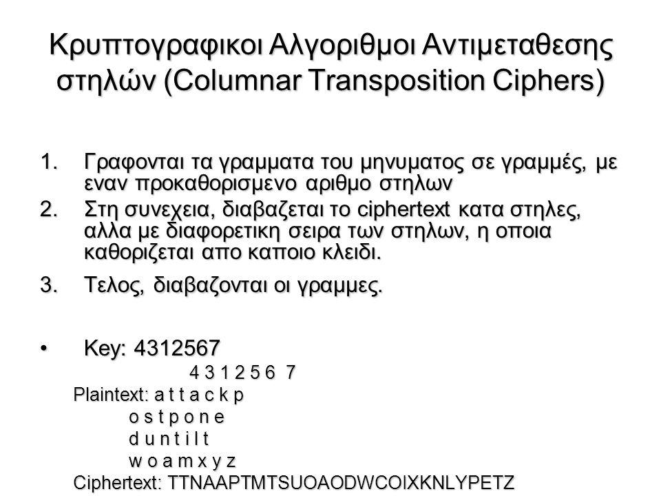 Κρυπτογραφικοι Αλγοριθμοι Αντιμεταθεσης στηλών (Columnar Transposition Ciphers) 1.Γραφονται τα γραμματα του μηνυματος σε γραμμές, με εναν προκαθορισμε