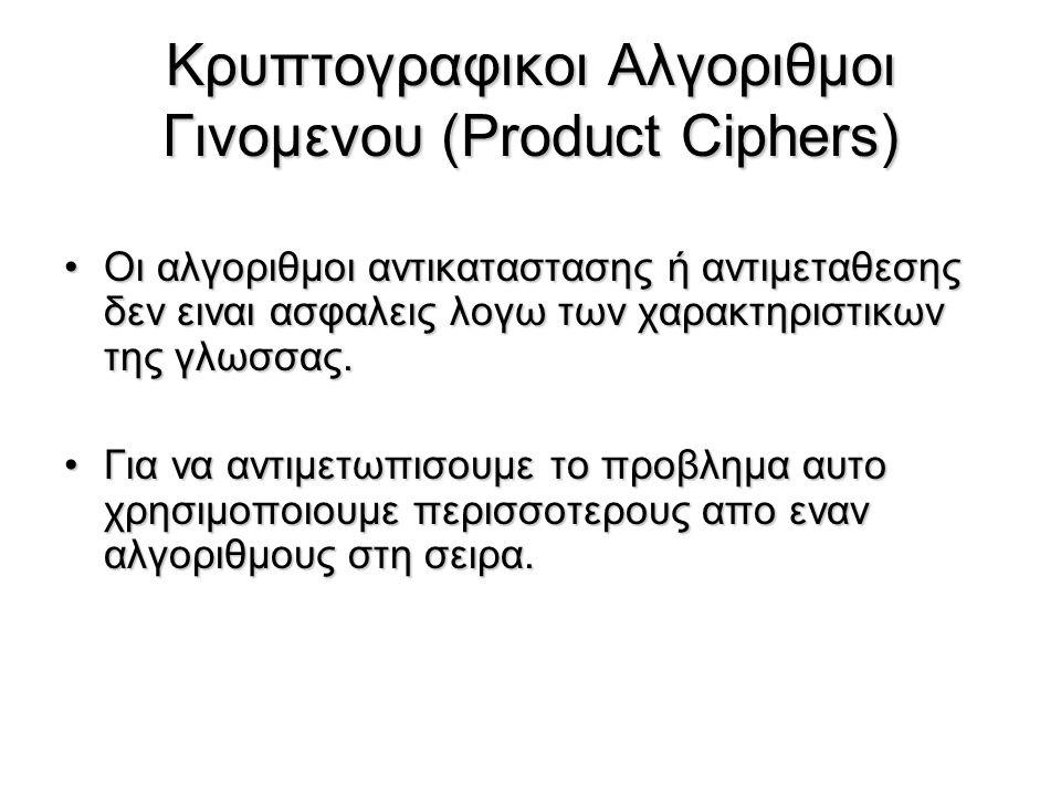 Κρυπτογραφικοι Αλγοριθμοι Γινομενου (Product Ciphers) Οι αλγοριθμοι αντικαταστασης ή αντιμεταθεσης δεν ειναι ασφαλεις λογω των χαρακτηριστικων της γλω