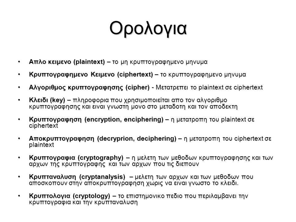 Ορολογια Απλο κειμενο (plaintext) – το μη κρυπτογραφημενο μηνυμαΑπλο κειμενο (plaintext) – το μη κρυπτογραφημενο μηνυμα Κρυπτογραφημενο Κειμενο (ciphe