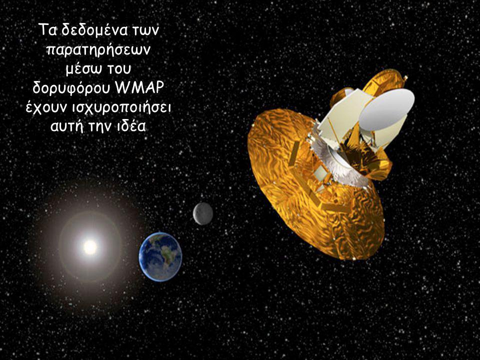 Τα δεδομένα των παρατηρήσεων μέσω του δορυφόρου WMAP έχουν ισχυροποιήσει αυτή την ιδέα