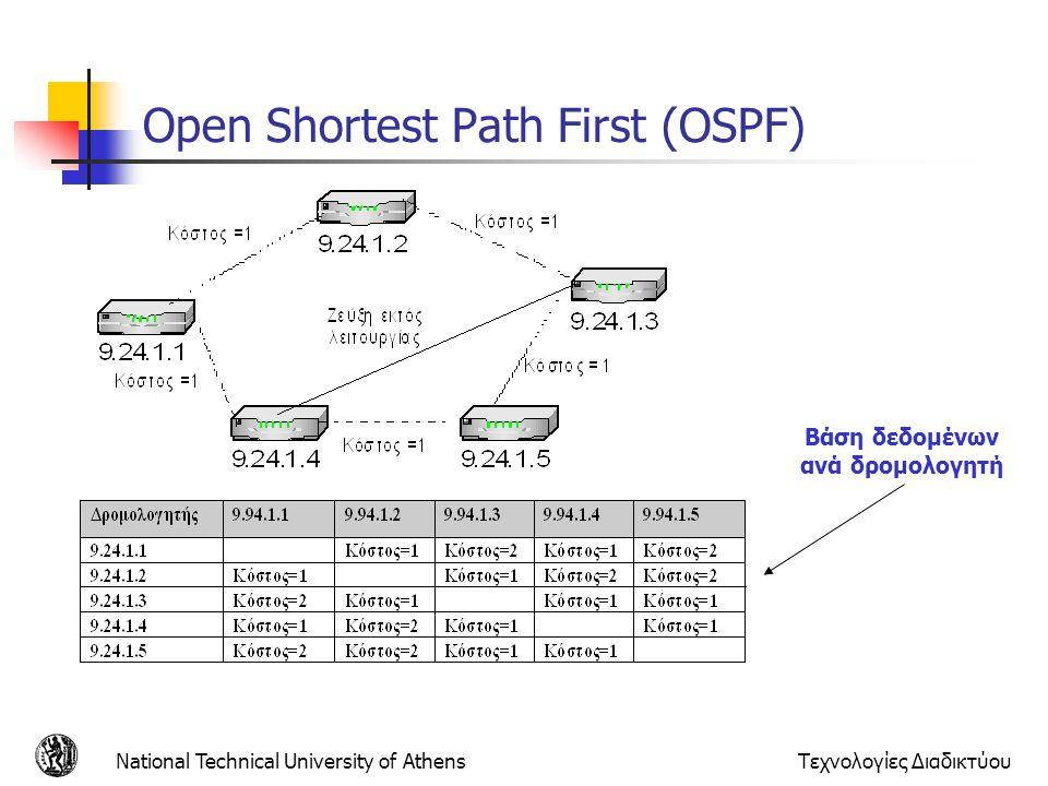National Technical University of AthensΤεχνολογίες Διαδικτύου Open Shortest Path First (OSPF) Βάση δεδομένων ανά δρομολογητή