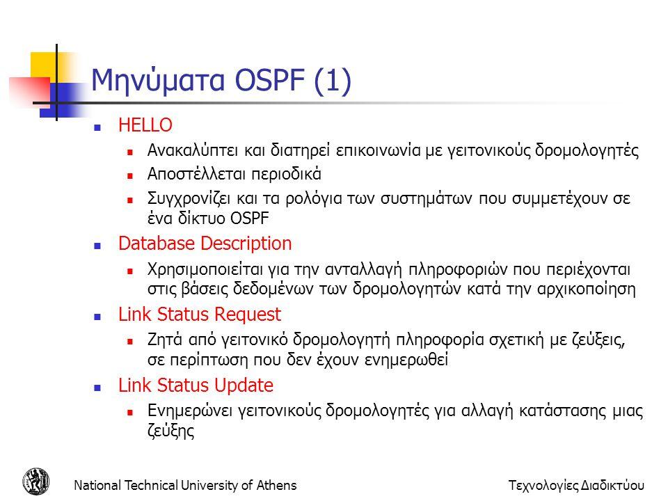 National Technical University of AthensΤεχνολογίες Διαδικτύου Μηνύματα OSPF (1) HELLO Ανακαλύπτει και διατηρεί επικοινωνία με γειτονικούς δρομολογητές