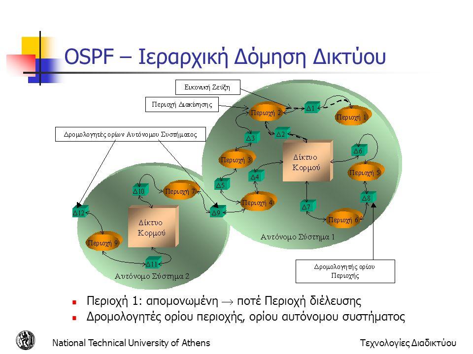National Technical University of AthensΤεχνολογίες Διαδικτύου OSPF – Ιεραρχική Δόμηση Δικτύου Περιοχή 1: απομονωμένη  ποτέ Περιοχή διέλευσης Δρομολογ