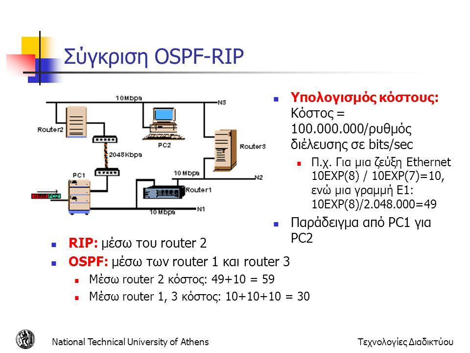 National Technical University of AthensΤεχνολογίες Διαδικτύου Σύγκριση OSPF-RIP Υπολογισμός κόστους: Κόστος = 100.000.000/ρυθμός διέλευσης σε bits/sec