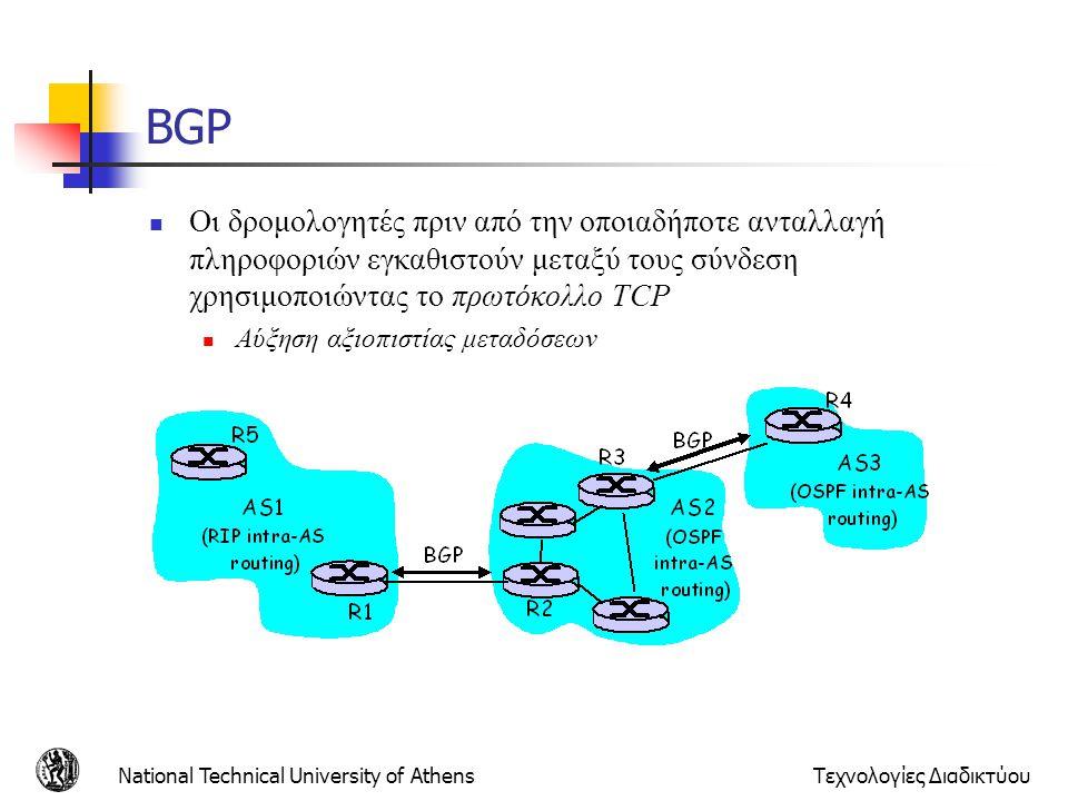 National Technical University of AthensΤεχνολογίες Διαδικτύου BGP Οι δρομολογητές πριν από την οποιαδήποτε ανταλλαγή πληροφοριών εγκαθιστούν μεταξύ το