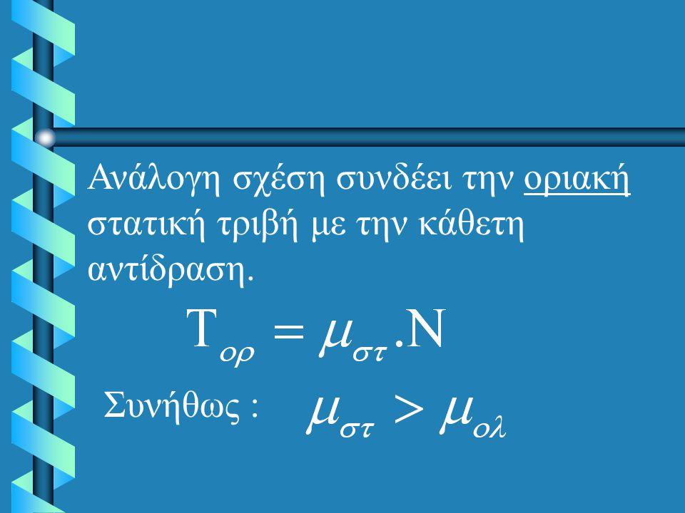 Τελικά Η σταθερά ονομάζεται συντελεστής τριβής ολίσθησης και συμβολίζεται με μ ολ.