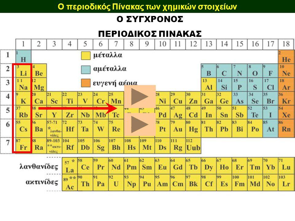 Ο περιοδικός Πίνακας των χημικών στοιχείων Ο ΣΥΓΧΡΟΝΟΣ ΠΕΡΙΟΔΙΚΟΣ ΠΙΝΑΚΑΣ