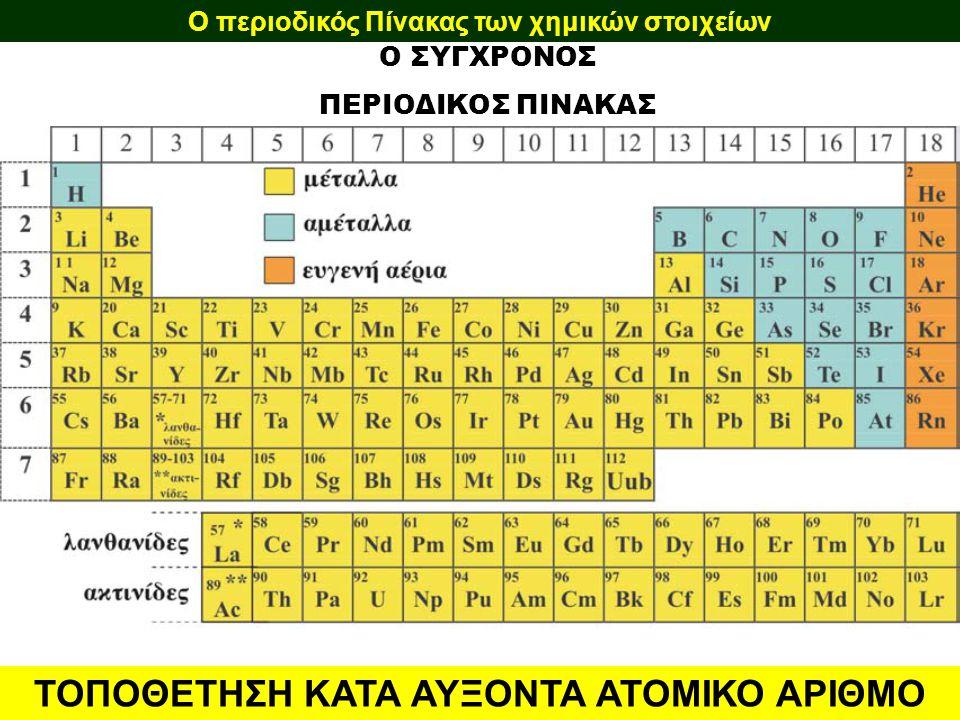 Ο περιοδικός Πίνακας των χημικών στοιχείων Ο ΣΥΓΧΡΟΝΟΣ ΠΕΡΙΟΔΙΚΟΣ ΠΙΝΑΚΑΣ ΤΟΠΟΘΕΤΗΣΗ ΚΑΤΑ ΑΥΞΟΝΤΑ ΑΤΟΜΙΚΟ ΑΡΙΘΜΟ