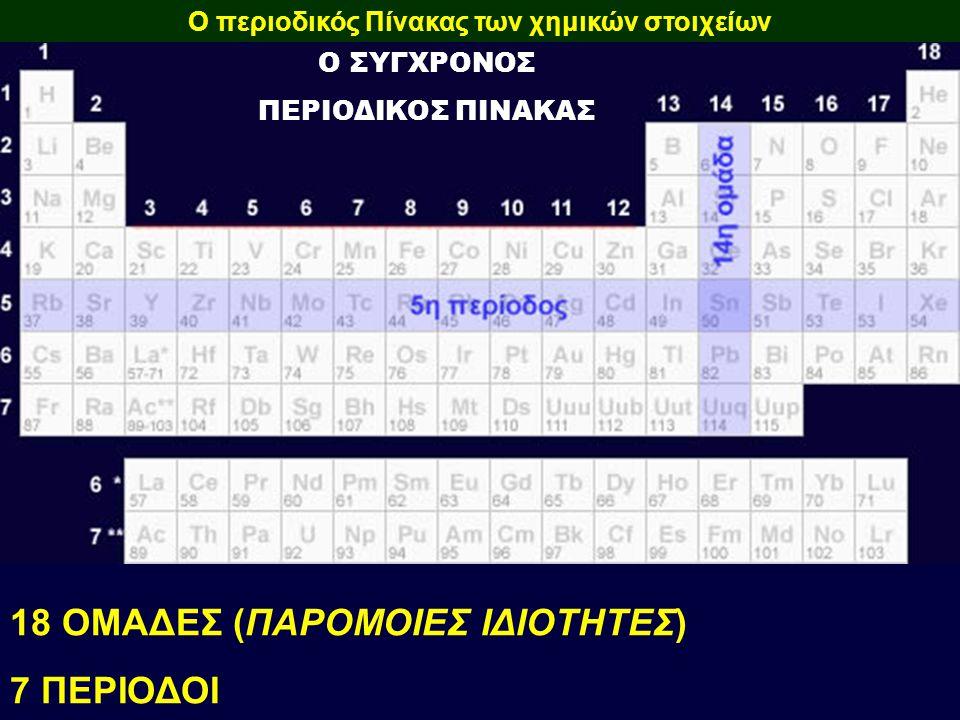 Ο περιοδικός Πίνακας των χημικών στοιχείων Ο ΣΥΓΧΡΟΝΟΣ ΠΕΡΙΟΔΙΚΟΣ ΠΙΝΑΚΑΣ 18 ΟΜΑΔΕΣ (ΠΑΡΟΜΟΙΕΣ ΙΔΙΟΤΗΤΕΣ) 7 ΠΕΡΙΟΔΟΙ