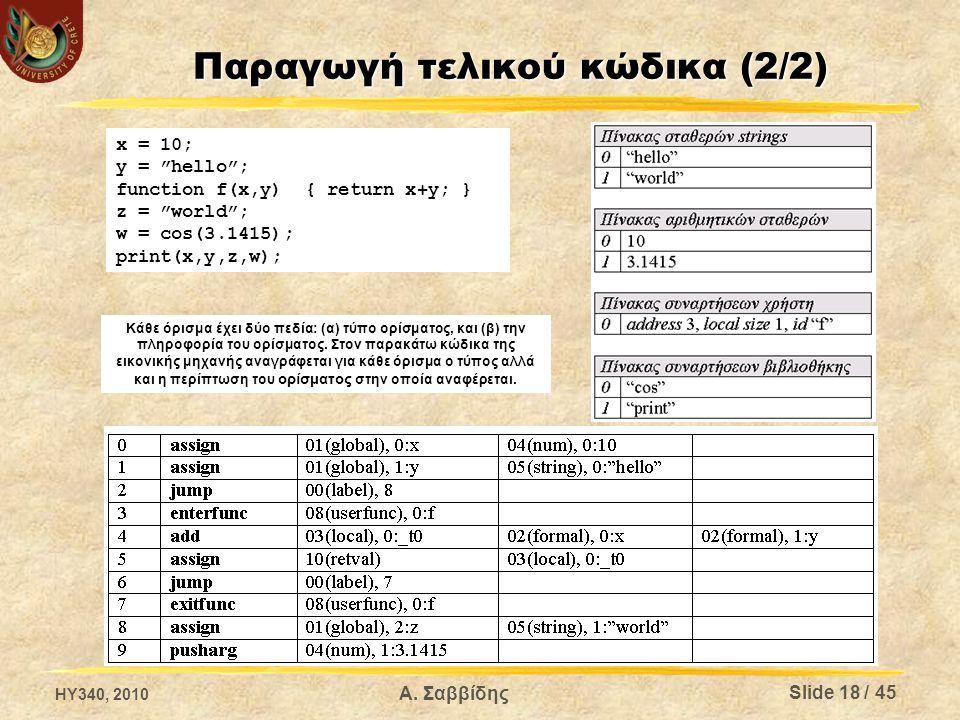 Παραγωγή τελικού κώδικα (2/2) x = 10; y = hello ; function f(x,y) { return x+y; } z = world ; w = cos(3.1415); print(x,y,z,w); Κάθε όρισμα έχει δύο πεδία: (α) τύπο ορίσματος, και (β) την πληροφορία του ορίσματος.