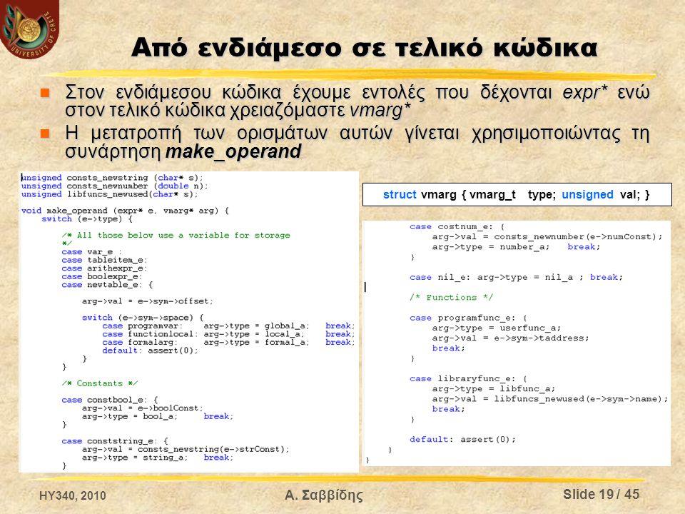 Από ενδιάμεσο σε τελικό κώδικα Στον ενδιάμεσου κώδικα έχουμε εντολές που δέχονται expr* ενώ στον τελικό κώδικα χρειαζόμαστε vmarg* Στον ενδιάμεσου κώδικα έχουμε εντολές που δέχονται expr* ενώ στον τελικό κώδικα χρειαζόμαστε vmarg* Η μετατροπή των ορισμάτων αυτών γίνεται χρησιμοποιώντας τη συνάρτηση make_operand Η μετατροπή των ορισμάτων αυτών γίνεται χρησιμοποιώντας τη συνάρτηση make_operand struct vmarg { vmarg_t type; unsigned val; } HY340, 2010 Slide 19 / 45 Α.