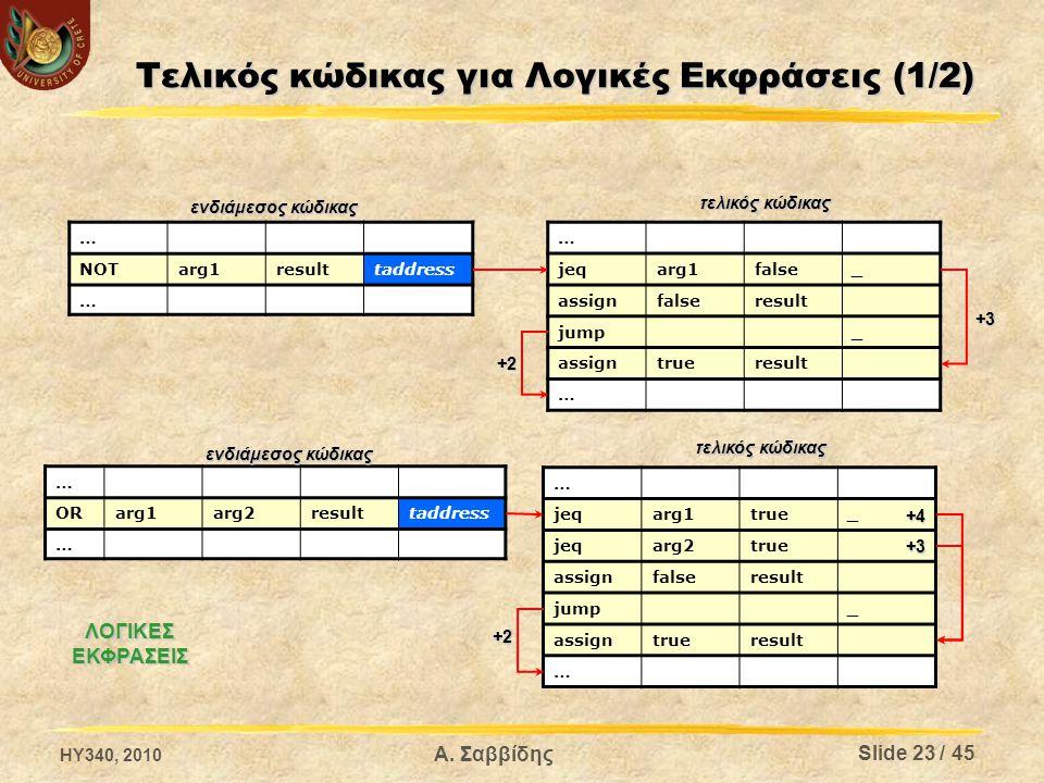 Τελικός κώδικας για Λογικές Εκφράσεις (1/2) … NOTarg1resulttaddress … … jeqarg1false_ assignfalseresult jump_ assigntrueresult … ενδιάμεσος κώδικας τελικός κώδικας ΛΟΓΙΚΕΣΕΚΦΡΑΣΕΙΣ +3 +2 … ORarg1arg2resulttaddress … … jeqarg1true_ jeqarg2true assignfalseresult jump_ assigntrueresult … ενδιάμεσος κώδικας τελικός κώδικας +4 +3 +2 HY340, 2010 Slide 23 / 45 Α.