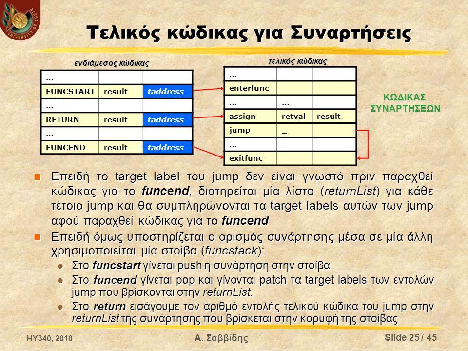 Τελικός κώδικας για Συναρτήσεις Επειδή το target label του jump δεν είναι γνωστό πριν παραχθεί κώδικας για το funcend, διατηρείται μία λίστα (returnList) για κάθε τέτοιο jump και θα συμπληρώνονται τα target labels αυτών των jump αφού παραχθεί κώδικας για το funcend Επειδή το target label του jump δεν είναι γνωστό πριν παραχθεί κώδικας για το funcend, διατηρείται μία λίστα (returnList) για κάθε τέτοιο jump και θα συμπληρώνονται τα target labels αυτών των jump αφού παραχθεί κώδικας για το funcend Επειδή όμως υποστηρίζεται ο ορισμός συνάρτησης μέσα σε μία άλλη χρησιμοποιείται μία στοίβα (funcstack): Επειδή όμως υποστηρίζεται ο ορισμός συνάρτησης μέσα σε μία άλλη χρησιμοποιείται μία στοίβα (funcstack): Στο funcstart γίνεται push η συνάρτηση στην στοίβα Στο funcstart γίνεται push η συνάρτηση στην στοίβα Στο funcend γίνεται pop και γίνονται patch τα target labels των εντολών jump που βρίσκονται στην returnList.