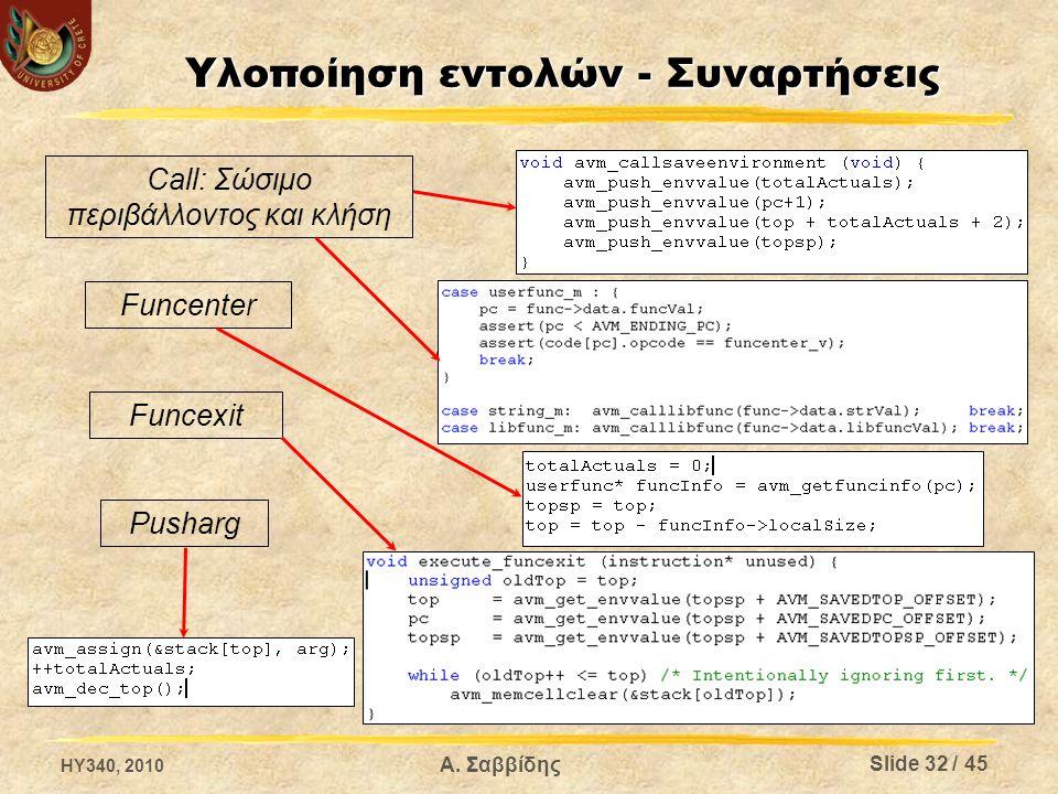 Υλοποίηση εντολών - Συναρτήσεις Call: Σώσιμο περιβάλλοντος και κλήση Funcenter Funcexit Pusharg HY340, 2010 Slide 32 / 45 Α.