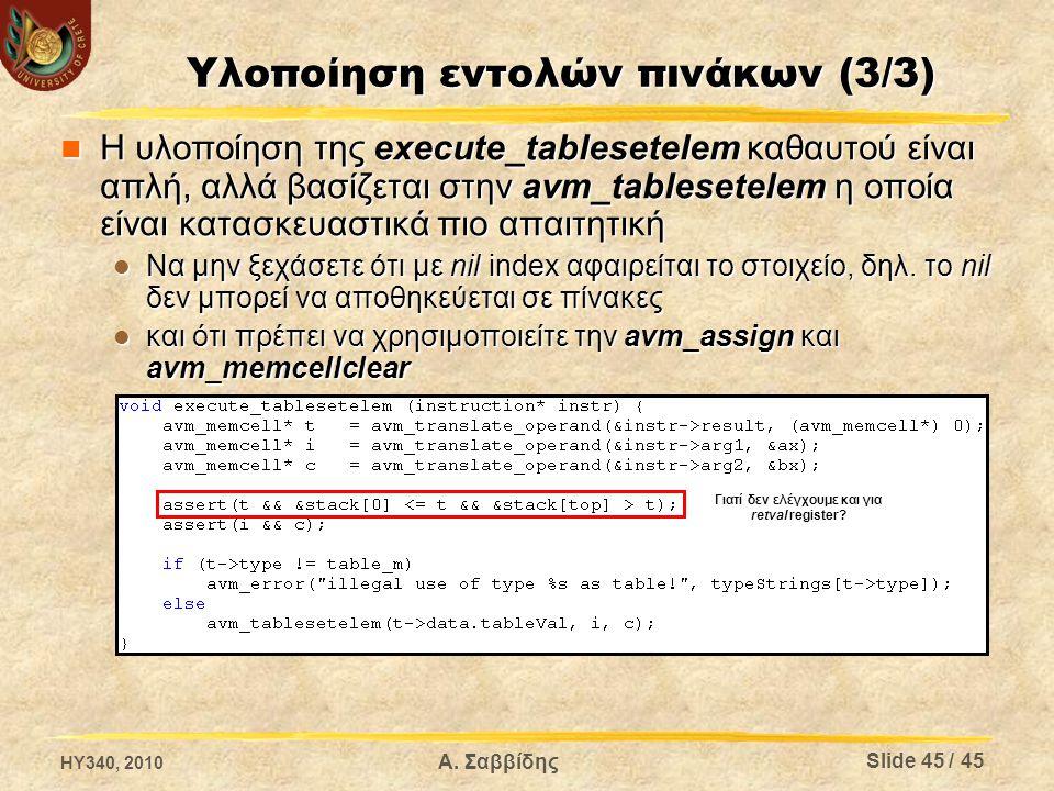 Υλοποίηση εντολών πινάκων (3/3) Η υλοποίηση της execute_tablesetelem καθαυτού είναι απλή, αλλά βασίζεται στην avm_tablesetelem η οποία είναι κατασκευαστικά πιο απαιτητική Η υλοποίηση της execute_tablesetelem καθαυτού είναι απλή, αλλά βασίζεται στην avm_tablesetelem η οποία είναι κατασκευαστικά πιο απαιτητική Να μην ξεχάσετε ότι με nil index αφαιρείται το στοιχείο, δηλ.