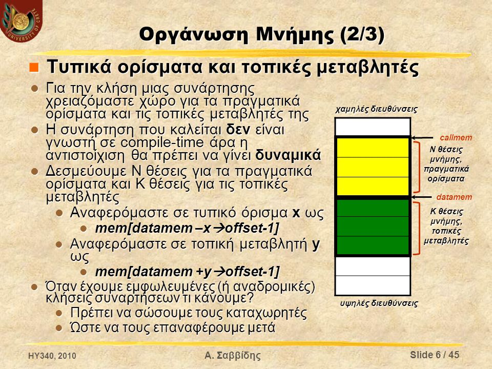 Οργάνωση Μνήμης (2/3) Τυπικά ορίσματα και τοπικές μεταβλητές Τυπικά ορίσματα και τοπικές μεταβλητές Για την κλήση μιας συνάρτησης χρειαζόμαστε χώρο για τα πραγματικά ορίσματα και τις τοπικές μεταβλητές της Για την κλήση μιας συνάρτησης χρειαζόμαστε χώρο για τα πραγματικά ορίσματα και τις τοπικές μεταβλητές της Η συνάρτηση που καλείται δεν είναι γνωστή σε compile-time άρα η αντιστοίχιση θα πρέπει να γίνει δυναμικά Η συνάρτηση που καλείται δεν είναι γνωστή σε compile-time άρα η αντιστοίχιση θα πρέπει να γίνει δυναμικά Δεσμεύουμε Ν θέσεις για τα πραγματικά ορίσματα και Κ θέσεις για τις τοπικές μεταβλητές Δεσμεύουμε Ν θέσεις για τα πραγματικά ορίσματα και Κ θέσεις για τις τοπικές μεταβλητές Αναφερόμαστε σε τυπικό όρισμα x ως Αναφερόμαστε σε τυπικό όρισμα x ως mem[datamem –x  offset-1] mem[datamem –x  offset-1] Ανα φερόμαστε σε τοπική μεταβλητή y ως Ανα φερόμαστε σε τοπική μεταβλητή y ως mem[datamem +y  offset-1] mem[datamem +y  offset-1] Όταν έχουμε εμφωλευμένες (ή αναδρομικές) κλήσεις συναρτήσεων τι κάνουμε.