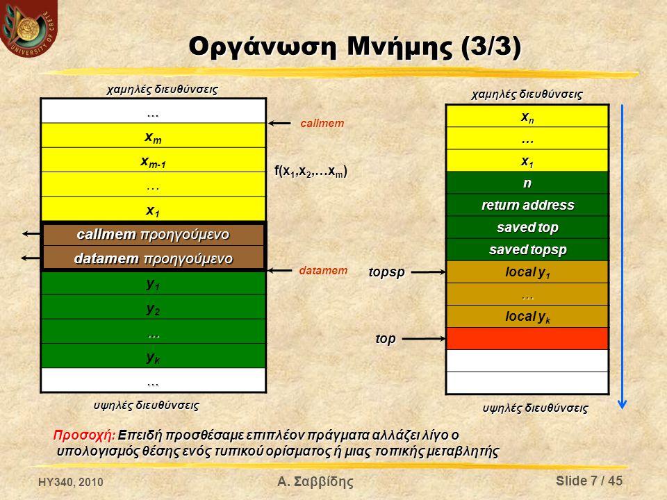 Οργάνωση Μνήμης (3/3)... xmxm x m-1 … x1x1 callmem προηγούμενο datamem προηγούμενο y1y1 y2y2...