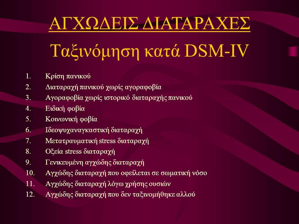 Ταξινόμηση κατά DSM-IV 1.Κρίση πανικού 2.Διαταραχή πανικού χωρίς αγοραφοβία 3.Αγοραφοβία χωρίς ιστορικό διαταραχής πανικού 4.Ειδική φοβία 5.Κοινωνική φοβία 6.Ιδεοψυχαναγκαστική διαταραχή 7.Μετατραυματική stress διαταραχή 8.Οξεία stress διαταραχή 9.Γενικευμένη αγχώδης διαταραχή 10.Αγχώδης διαταραχή που οφείλεται σε σωματική νόσο 11.Αγχώδης διαταραχή λόγω χρήσης ουσιών 12.Αγχώδης διαταραχή που δεν ταξινομήθηκε αλλού ΑΓΧΩΔΕΙΣ ΔΙΑΤΑΡΑΧΕΣ