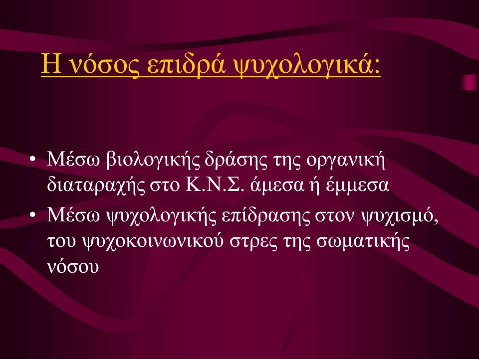 ΑΡΧΕΣ ΘΕΡΑΠΕΥΤΙΚΗΣ ΠΑΡΕMΒΑΣΗΣ