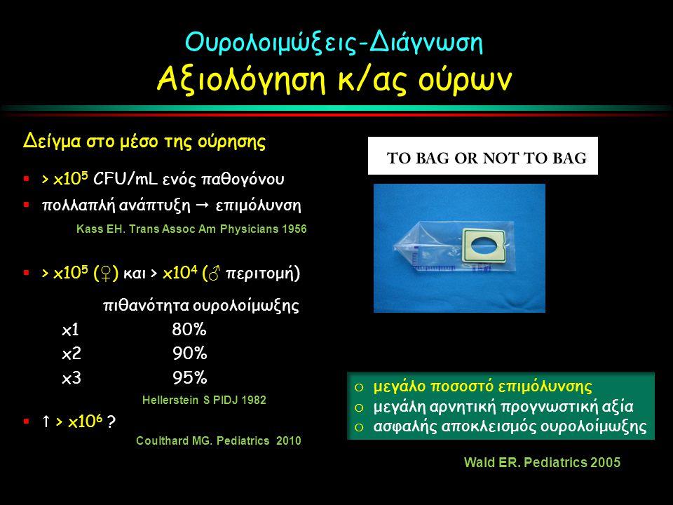 Ουρολοιμώξεις-Διάγνωση Αξιολόγηση κ/ας ούρων Δείγμα στο μέσο της ούρησης  > x10 5 CFU/mL ενός παθογόνου  πολλαπλή ανάπτυξη  επιμόλυνση Kass EH.
