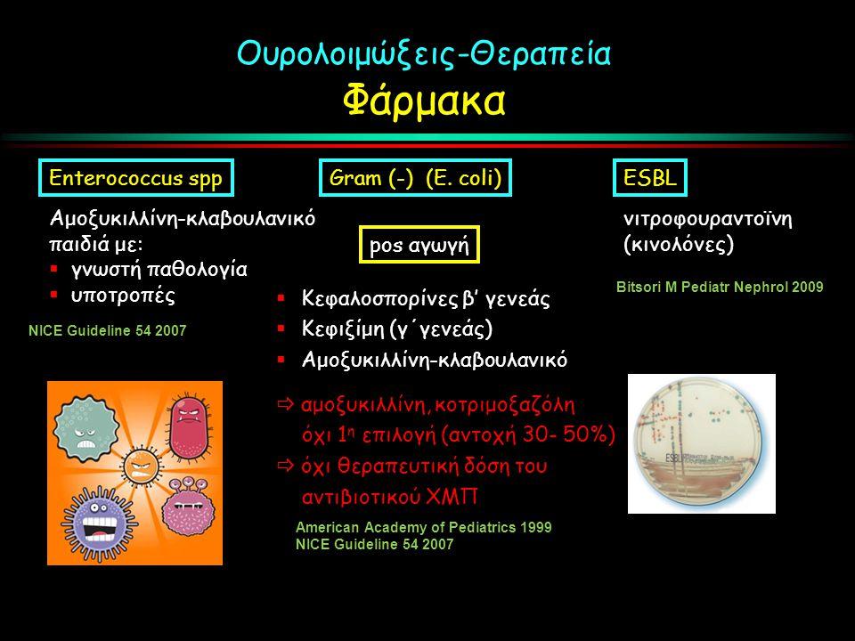 Ουρολοιμώξεις-Θεραπεία Φάρμακα  Κεφαλοσπορίνες β' γενεάς  Κεφιξίμη (γ΄γενεάς)  Αμοξυκιλλίνη-κλαβουλανικό  αμοξυκιλλίνη, κοτριμοξαζόλη όχι 1 η επιλογή (αντοχή 30- 50%)  όχι θεραπευτική δόση του αντιβιοτικού ΧΜΠ Gram (-) (E.