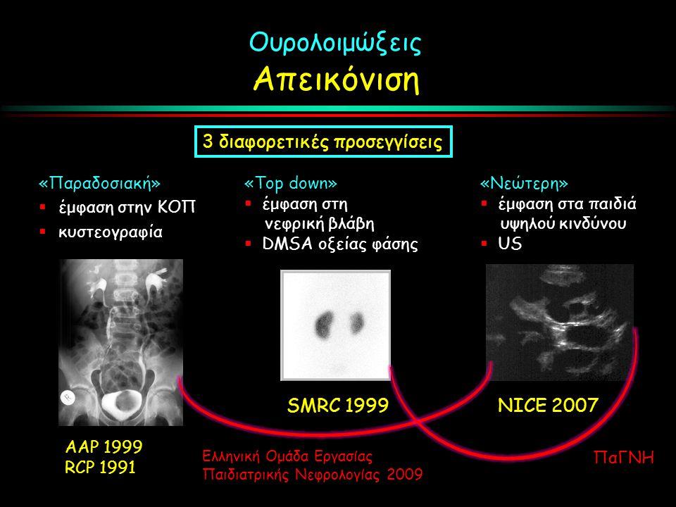 Ουρολοιμώξεις Απεικόνιση «Παραδοσιακή»  έμφαση στην ΚΟΠ  κυστεογραφία 3 διαφορετικές προσεγγίσεις «Top down»  έμφαση στη νεφρική βλάβη  DMSA οξείας φάσης «Νεώτερη»  έμφαση στα παιδιά υψηλού κινδύνου  US ΑΑP 1999 RCP 1991 NICE 2007SMRC 1999 Ελληνική Ομάδα Εργασίας Παιδιατρικής Νεφρολογίας 2009 ΠαΓΝΗ
