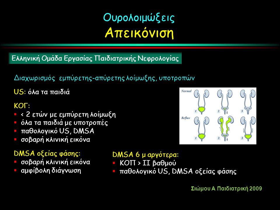 Ουρολοιμώξεις Απεικόνιση Ελληνική Ομάδα Εργασίας Παιδιατρικής Νεφρολογίας Διαχωρισμός εμπύρετης-απύρετης λοίμωξης, υποτροπών US: όλα τα παιδιά ΚΟΓ:  < 2 ετών με εμπύρετη λοίμωξη  όλα τα παιδιά με υποτροπές  παθολογικό US, DMSA  σοβαρή κλινική εικόνα DMSA οξείας φάσης:  σοβαρή κλινική εικόνα  αμφίβολη διάγνωση DMSA 6 μ αργότερα:  ΚΟΠ > ΙΙ βαθμού  παθολογικό US, DMSA οξείας φάσης Σιώμου Α Παιδιατρική 2009