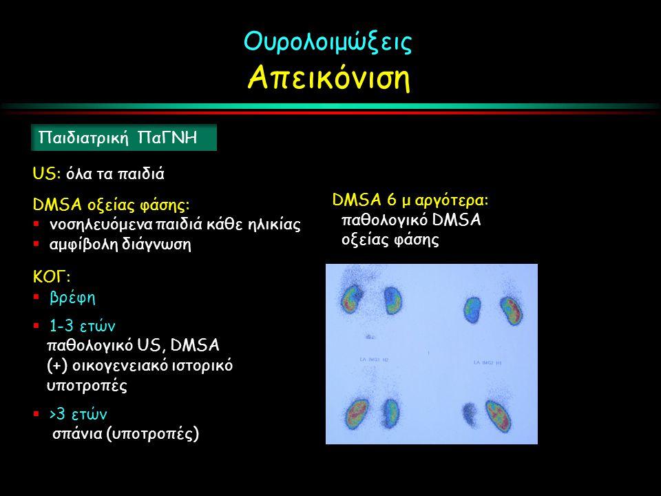 Ουρολοιμώξεις Απεικόνιση Παιδιατρική ΠαΓΝΗ US: όλα τα παιδιά DMSA οξείας φάσης:  νοσηλευόμενα παιδιά κάθε ηλικίας  αμφίβολη διάγνωση ΚΟΓ:  βρέφη  1-3 ετών παθολογικό US, DMSA (+) οικογενειακό ιστορικό υποτροπές  >3 ετών σπάνια (υποτροπές) DMSA 6 μ αργότερα: παθολογικό DMSA οξείας φάσης