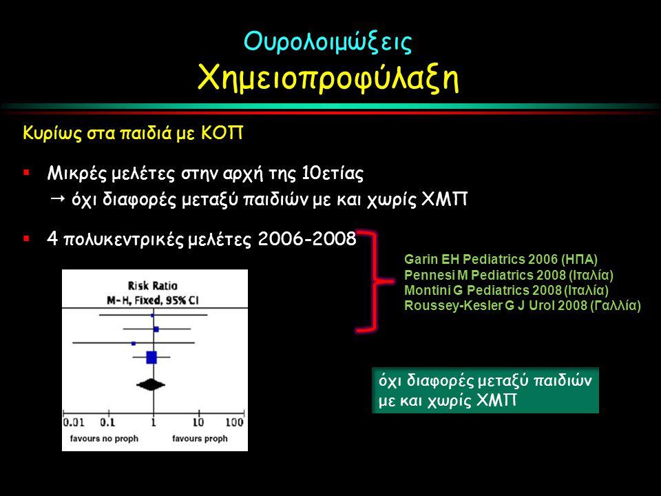 Ουρολοιμώξεις Χημειοπροφύλαξη Κυρίως στα παιδιά με ΚΟΠ  Μικρές μελέτες στην αρχή της 10ετίας  όχι διαφορές μεταξύ παιδιών με και χωρίς ΧΜΠ  4 πολυκεντρικές μελέτες 2006-2008 Garin EH Pediatrics 2006 (ΗΠΑ) Pennesi M Pediatrics 2008 (Ιταλία) Montini G Pediatrics 2008 (Ιταλία) Roussey-Kesler G J Urol 2008 (Γαλλία) όχι διαφορές μεταξύ παιδιών με και χωρίς ΧΜΠ