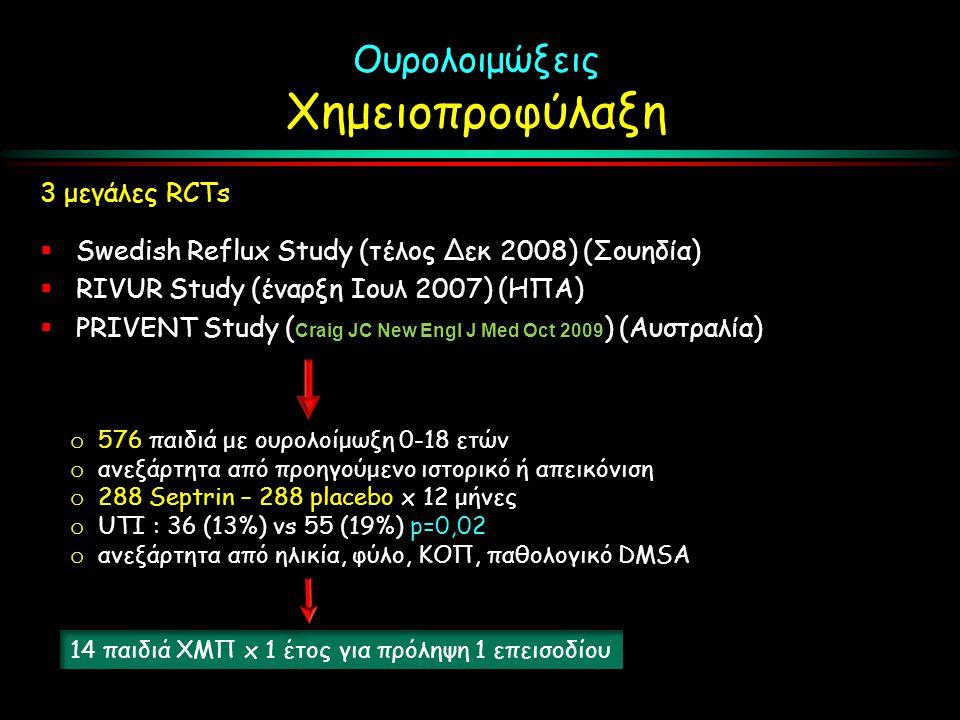 Ουρολοιμώξεις Χημειοπροφύλαξη 3 μεγάλες RCTs  Swedish Reflux Study (τέλος Δεκ 2008) (Σουηδία)  RIVUR Study (έναρξη Ιουλ 2007) (ΗΠΑ)  PRIVENT Study ( Craig JC New Engl J Med Oct 2009 ) (Αυστραλία) o 576 παιδιά με ουρολοίμωξη 0-18 ετών o ανεξάρτητα από προηγούμενο ιστορικό ή απεικόνιση o 288 Septrin – 288 placebo x 12 μήνες o UTI : 36 (13%) vs 55 (19%) p=0,02 o ανεξάρτητα από ηλικία, φύλο, ΚΟΠ, παθολογικό DMSA 14 παιδιά ΧΜΠ x 1 έτος για πρόληψη 1 επεισοδίου