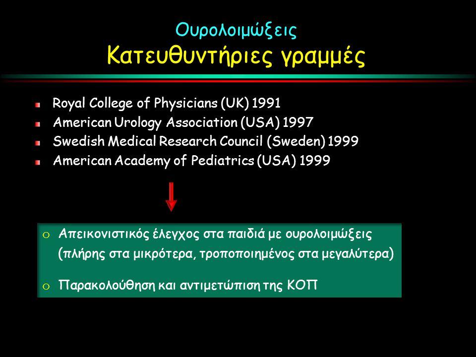 Ουρολοιμώξεις Κατευθυντήριες γραμμές Royal College of Physicians (UK) 1991 American Urology Association (USA) 1997 Swedish Medical Research Council (Sweden) 1999 American Academy of Pediatrics (USA) 1999 o Απεικονιστικός έλεγχος στα παιδιά με ουρολοιμώξεις (πλήρης στα μικρότερα, τροποποιημένος στα μεγαλύτερα) o Παρακολούθηση και αντιμετώπιση της ΚΟΠ