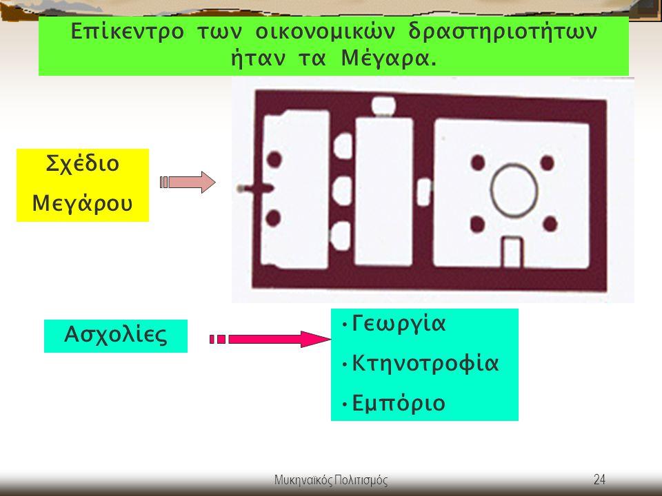 Μυκηναϊκός Πολιτισμός24 Επίκεντρο των οικονομικών δραστηριοτήτων ήταν τα Μέγαρα. Ασχολίες Γεωργία Κτηνοτροφία Εμπόριο Σχέδιο Μεγάρου