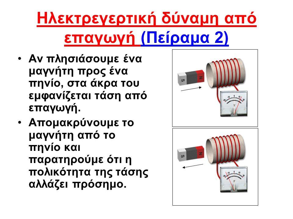 Ηλεκτρεγερτική δύναμη από επαγωγή (Πείραμα 3) Τοποθετούμε δύο πηνία το ένα δίπλα στο άλλο όπως στο σχήμα.