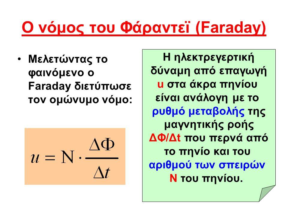 Παράδειγμα 1 Να υπολογίσετε την ηλεκτρεγερτική δύναμη από επαγωγή σε ένα πηνίο με 200 σπείρες, στο οποίο εισέρχεται μεταβαλλόμενη μαγνητική ροή με ρυθμό 4 Wb/s.
