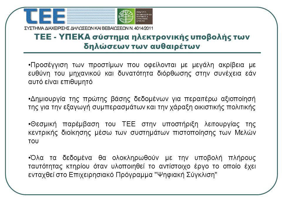 ΤΕΕ - ΥΠΕΚΑ σύστημα ηλεκτρονικής υποβολής των δηλώσεων των αυθαιρέτων Προσέγγιση των προστίμων που οφείλονται με μεγάλη ακρίβεια με ευθύνη του μηχανικ