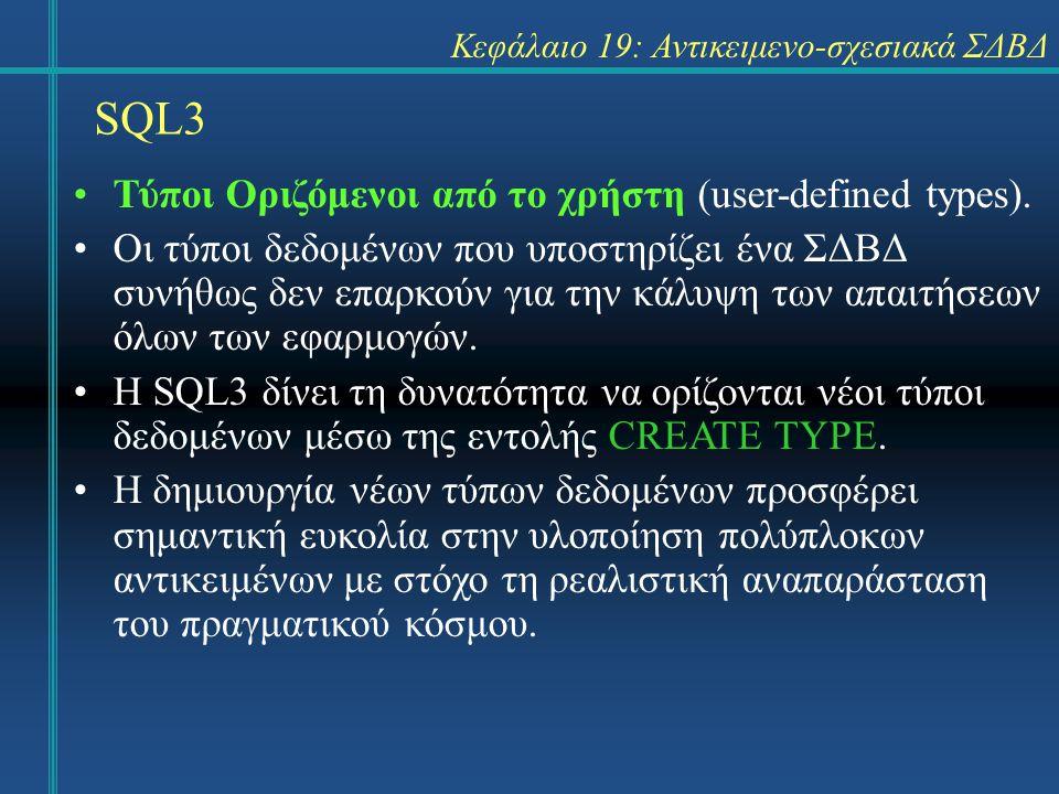 SQL3 Κεφάλαιο 19: Αντικειμενο-σχεσιακά ΣΔΒΔ Τύποι Οριζόμενοι από το χρήστη (user-defined types).