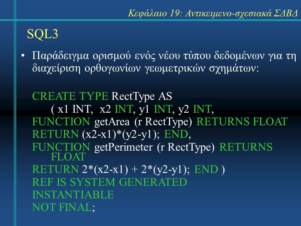 SQL3 Κεφάλαιο 19: Αντικειμενο-σχεσιακά ΣΔΒΔ Παράδειγμα ορισμού ενός νέου τύπου δεδομένων για τη διαχείριση ορθογωνίων γεωμετρικών σχημάτων: CREATE TYP