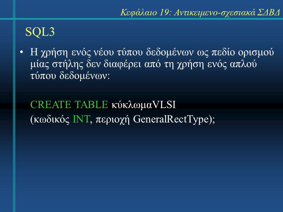 SQL3 Κεφάλαιο 19: Αντικειμενο-σχεσιακά ΣΔΒΔ Η χρήση ενός νέου τύπου δεδομένων ως πεδίο ορισμού μίας στήλης δεν διαφέρει από τη χρήση ενός απλού τύπου δεδομένων: CREATE TABLE κύκλωμαVLSI (κωδικός INT, περιοχή GeneralRectType);