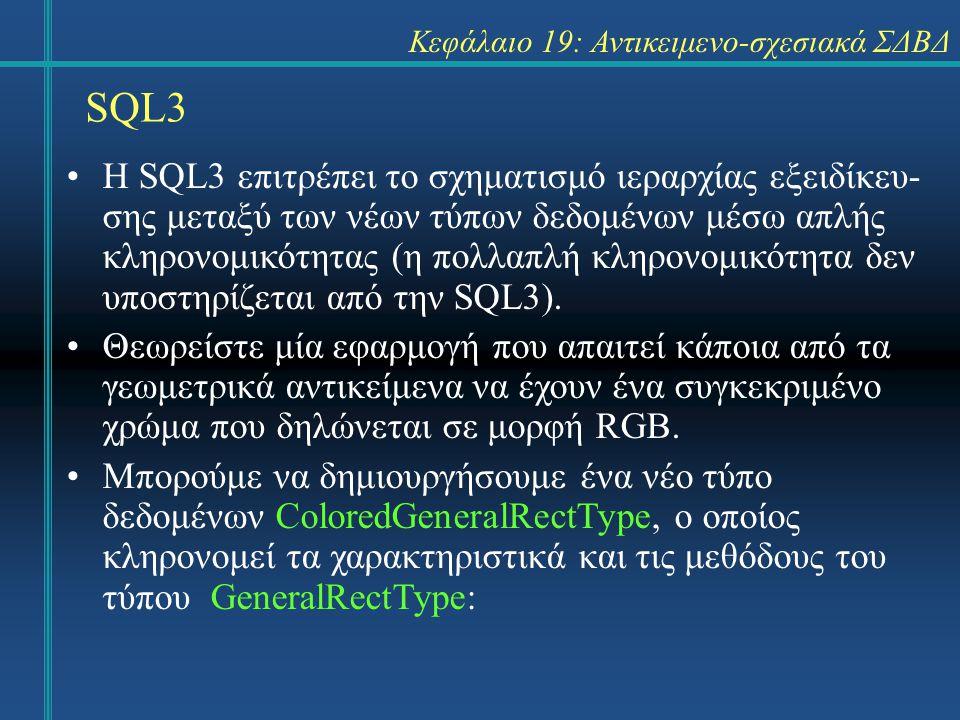 SQL3 Κεφάλαιο 19: Αντικειμενο-σχεσιακά ΣΔΒΔ Η SQL3 επιτρέπει το σχηματισμό ιεραρχίας εξειδίκευ- σης μεταξύ των νέων τύπων δεδομένων μέσω απλής κληρονομικότητας (η πολλαπλή κληρονομικότητα δεν υποστηρίζεται από την SQL3).